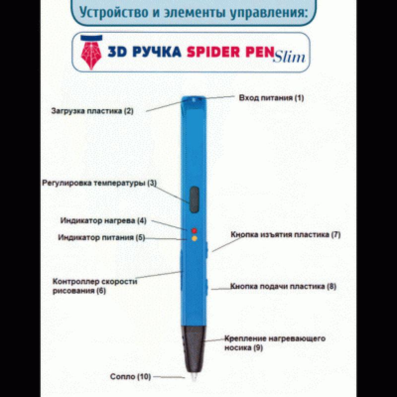 3D ручка SPIDER PEN SLIM, желтая